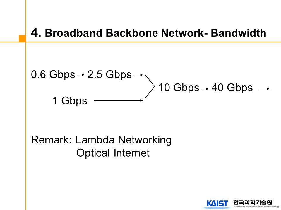 0.6 Gbps 2.5 Gbps 10 Gbps 40 Gbps 1 Gbps Remark: Lambda Networking Optical Internet 4. Broadband Backbone Network- Bandwidth