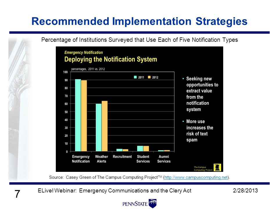 7 Recommended Implementation Strategies Percentage of Institutions Surveyed that Use Each of Five Notification Types Source: Casey Green of The Campus Computing Project TM (http://www.campuscomputing.net).
