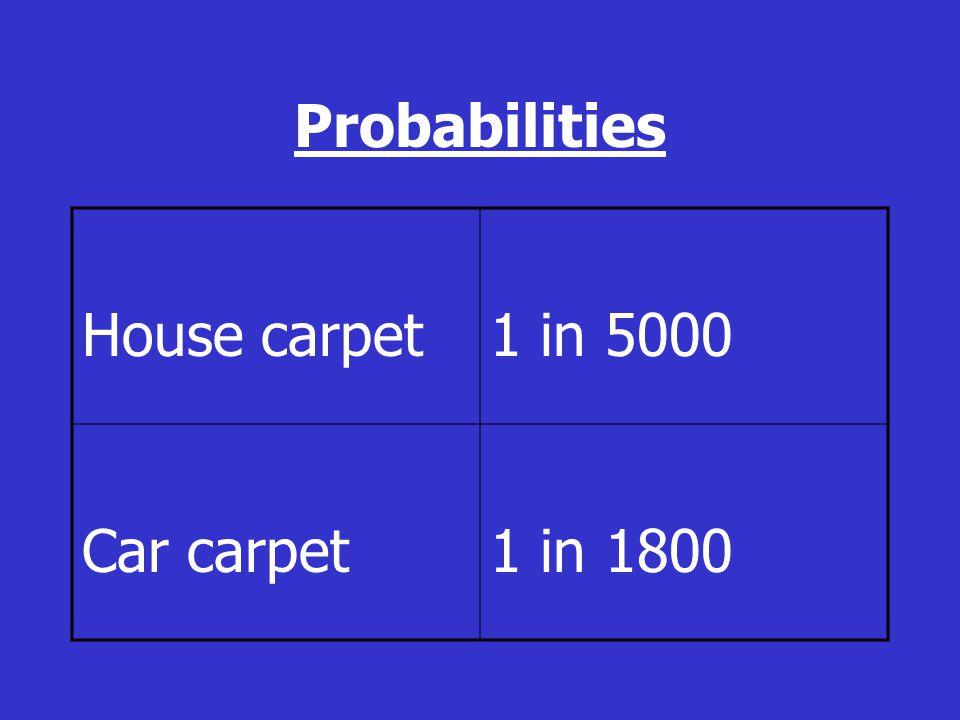Probabilities House carpet1 in 5000 Car carpet1 in 1800