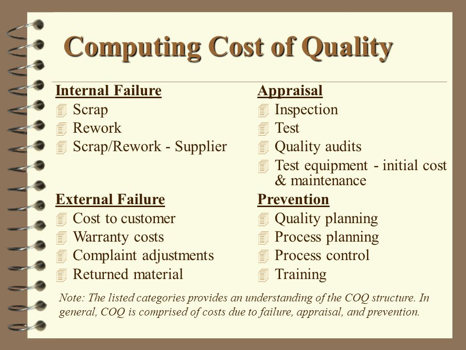 Computing Cost of Quality Internal Failure 4 Scrap 4 Rework 4 Scrap/Rework - Supplier Appraisal 4 Inspection 4 Test 4 Quality audits 4 Test equipment