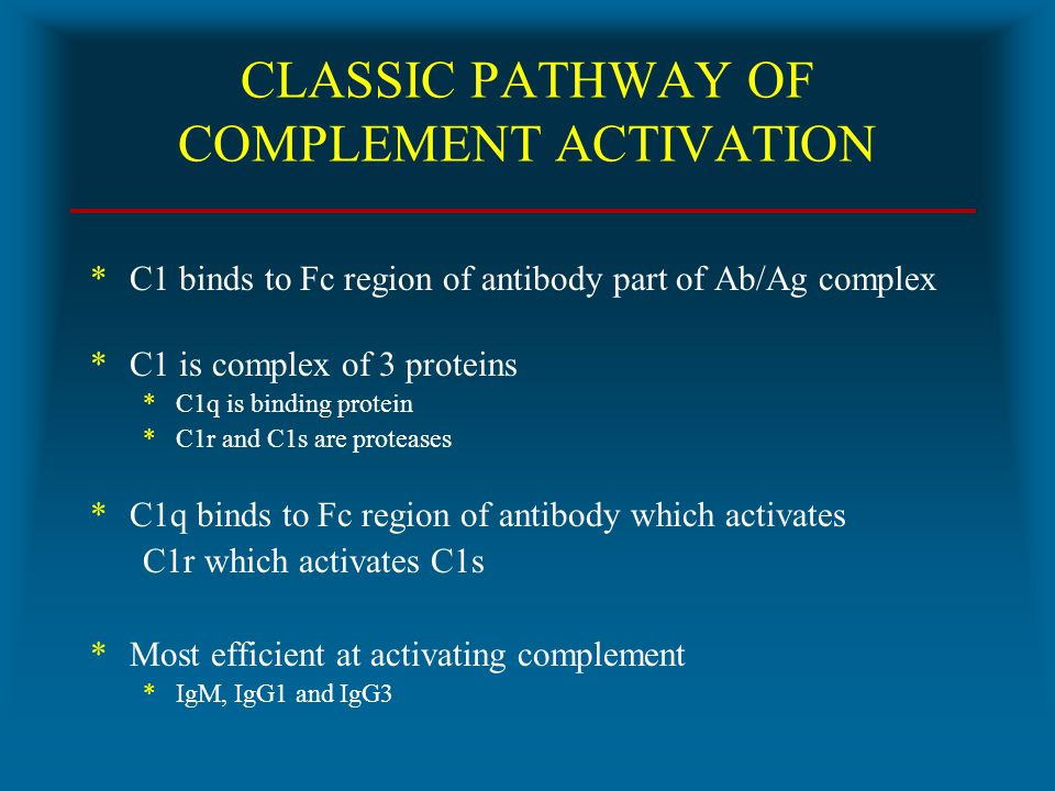 CLASSIC PATHWAY OF COMPLEMENT ACTIVATION *C1 binds to Fc region of antibody part of Ab/Ag complex *C1 is complex of 3 proteins *C1q is binding protein
