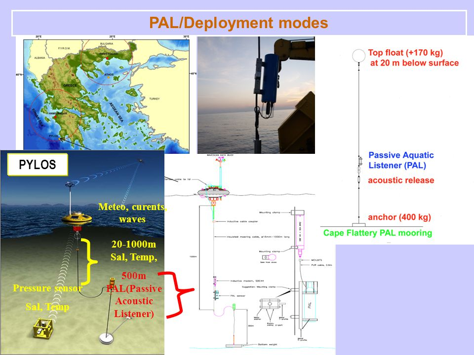 PAL/Deployment modes 20-1000m Sal, Temp, 500m PAL(Passive Acoustic Listener) Pressure sensor Sal, Temp Meteo, curents, waves PYLOS
