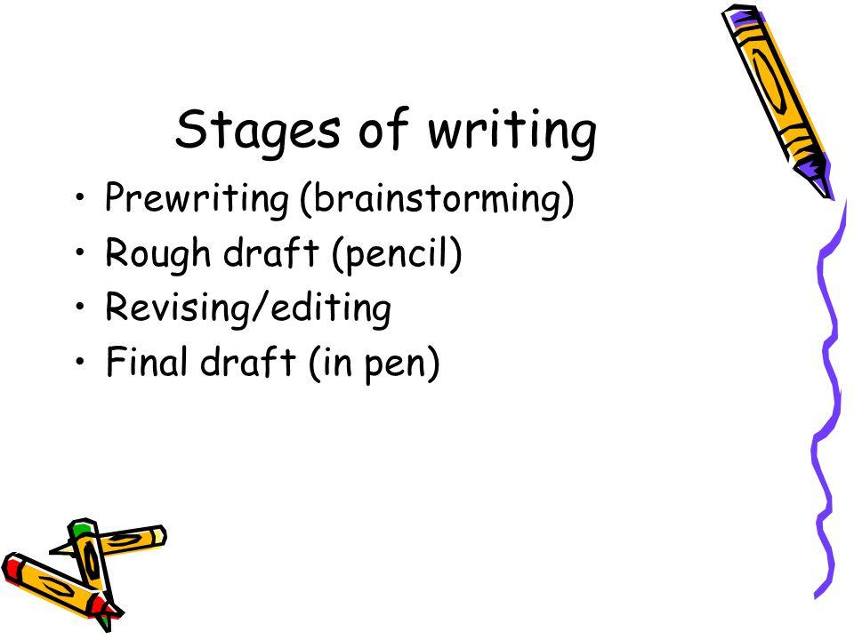 Prewriting Hamburger method