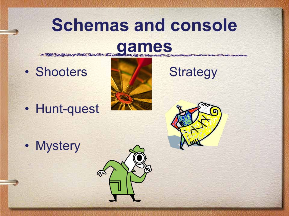 Schemas and console games ShootersStrategy Hunt-quest Mystery