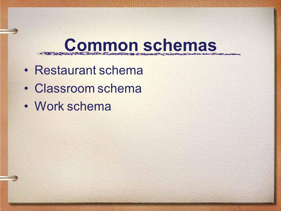 Common schemas Restaurant schema Classroom schema Work schema
