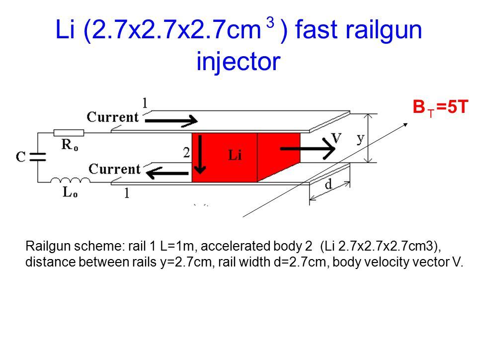 Li (2.7x2.7x2.7cm ) fast railgun injector B =5T T 3 Railgun scheme: rail 1 L=1m, accelerated body 2 (Li 2.7x2.7x2.7cm3), distance between rails y=2.7cm, rail width d=2.7cm, body velocity vector V.