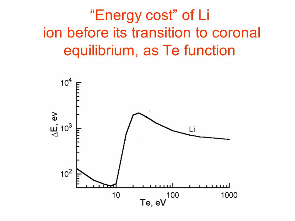 Energy cost of Li ion before its transition to coronal equilibrium, as Te function