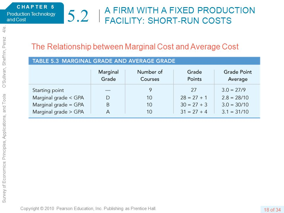 C H A P T E R 5 Production Technology and Cost 18 of 34 Copyright © 2010 Pearson Education, Inc.