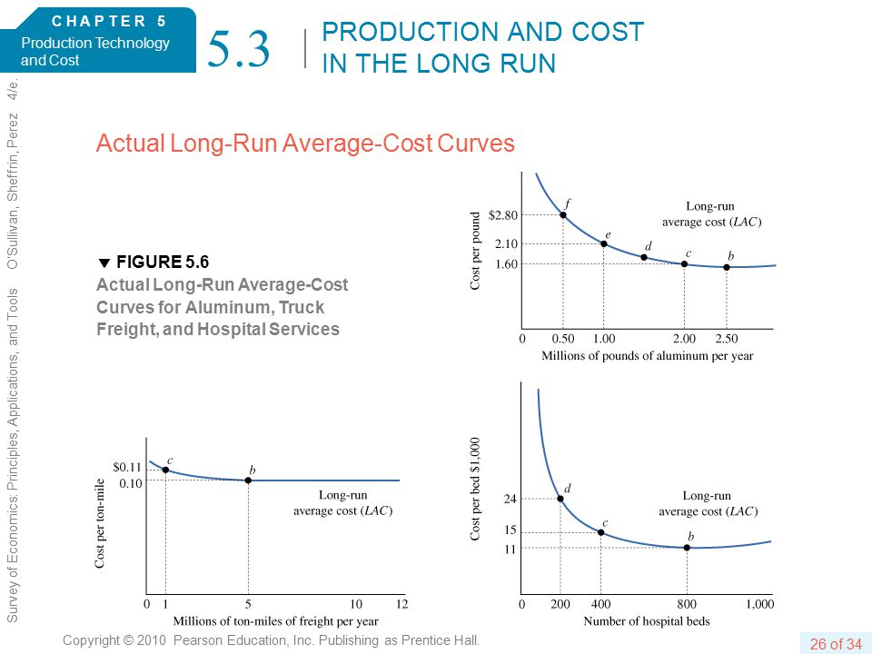 C H A P T E R 5 Production Technology and Cost 26 of 34 Copyright © 2010 Pearson Education, Inc.