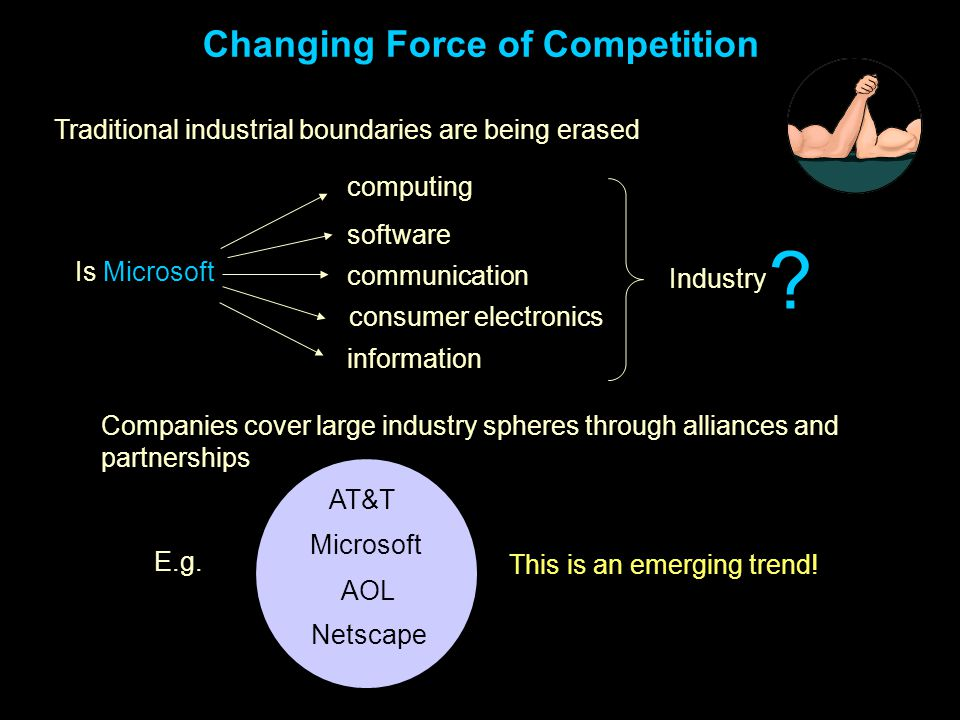 Changing Force of Competition Traditional industrial boundaries are being erased Is Microsoft Companies cover large industry spheres through alliances and partnerships computing software communication consumer electronics information Industry .