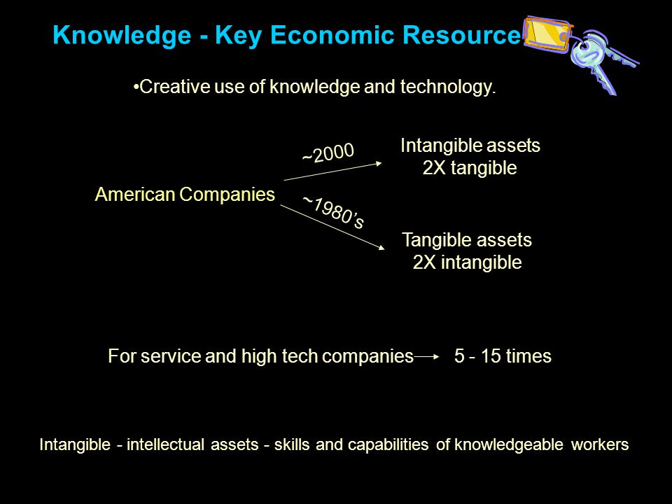 Knowledge - Key Economic Resource Creative use of knowledge and technology.
