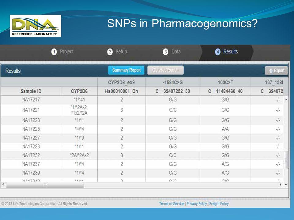 SNPs in Pharmacogenomics