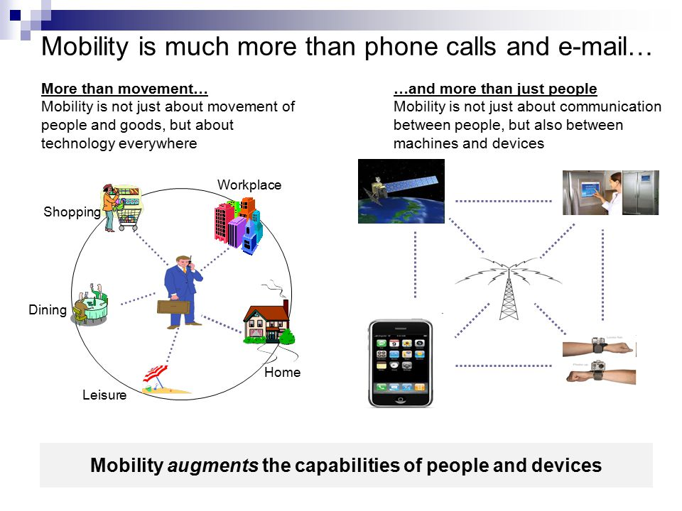Mobility is much more than phone calls and e-mail… More than movement… Mobility is not just about movement of people and goods, but about technology everywhere Workplace Home Leisure Shopping Dining …and more than just people Mobility is not just about communication between people, but also between machines and devices Mobility augments the capabilities of people and devices