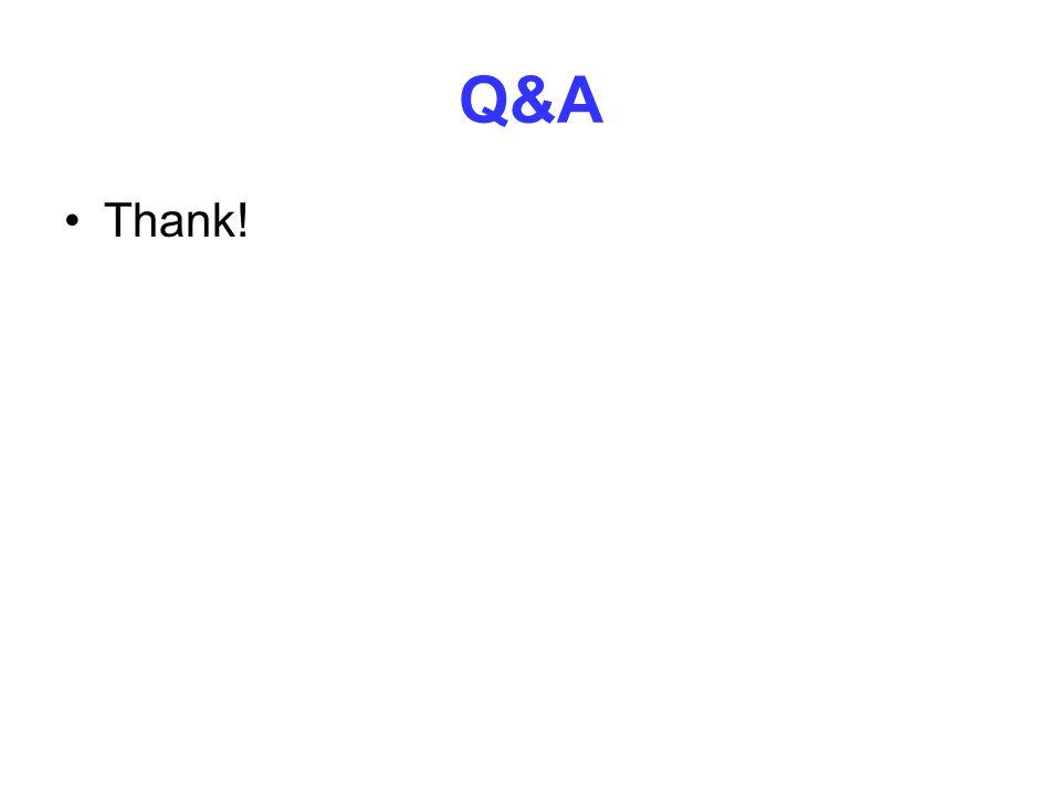 Q&A Thank!