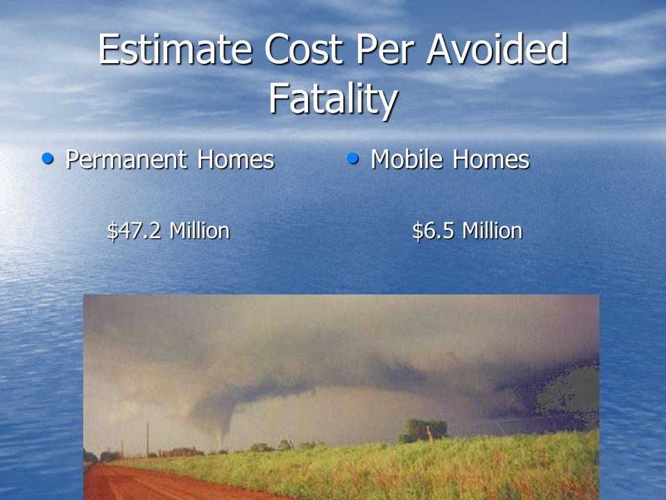 Estimate Cost Per Avoided Fatality Permanent Homes Permanent Homes $47.2 Million Mobile Homes Mobile Homes $6.5 Million