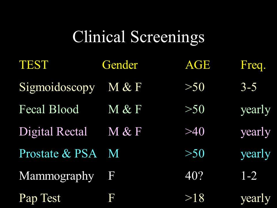 Clinical Screenings TESTGenderAGE Freq.
