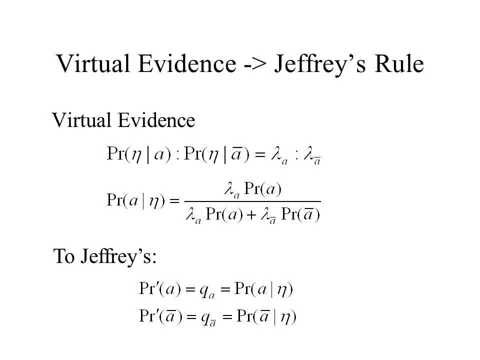 Virtual Evidence -> Jeffrey's Rule Virtual Evidence To Jeffrey's: