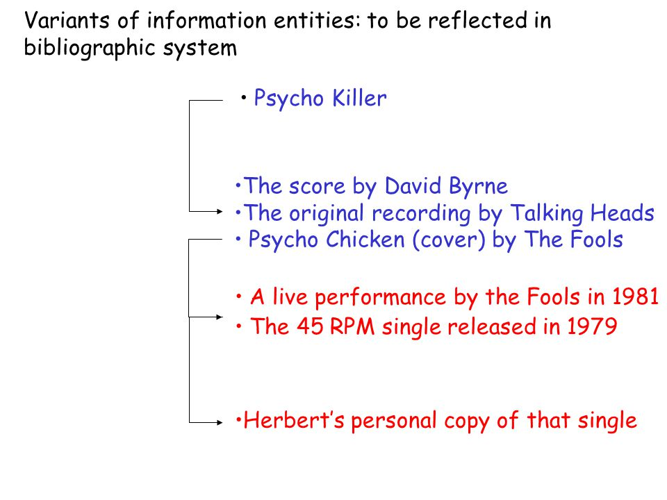 Variants of information entities: to be reflected in bibliographic system Psycho Killer The score by David Byrne The original recording by Talking Hea