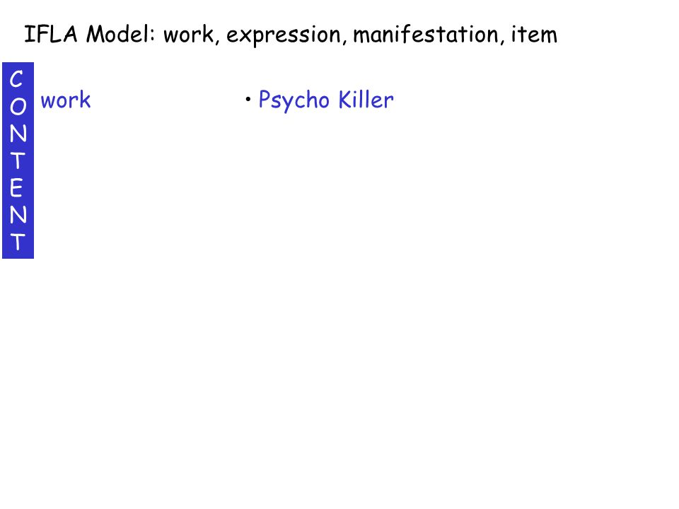 work Psycho Killer CONTENTCONTENT IFLA Model: work, expression, manifestation, item