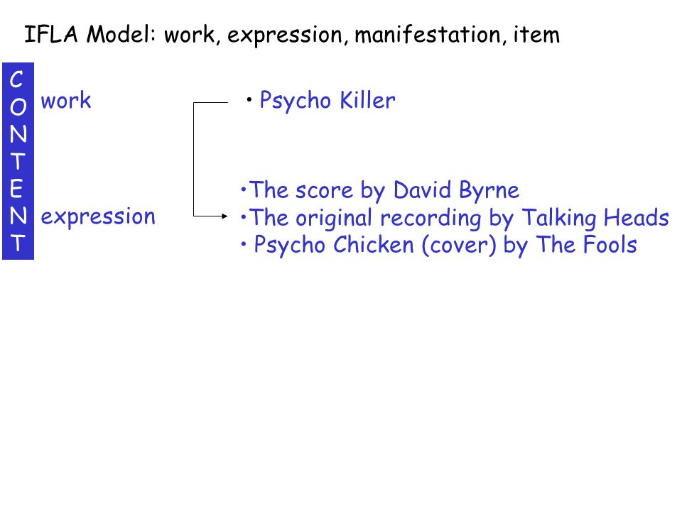 work expression Psycho Killer The score by David Byrne The original recording by Talking Heads Psycho Chicken (cover) by The Fools CONTENTCONTENT IFLA