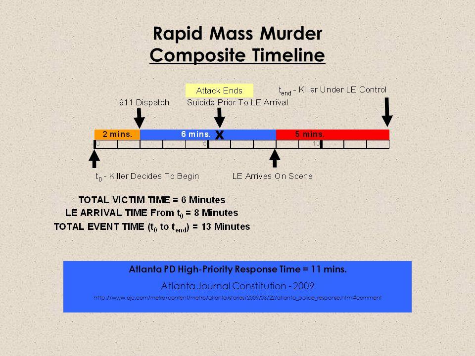 Rapid Mass Murder Composite Timeline Atlanta PD High-Priority Response Time = 11 mins.