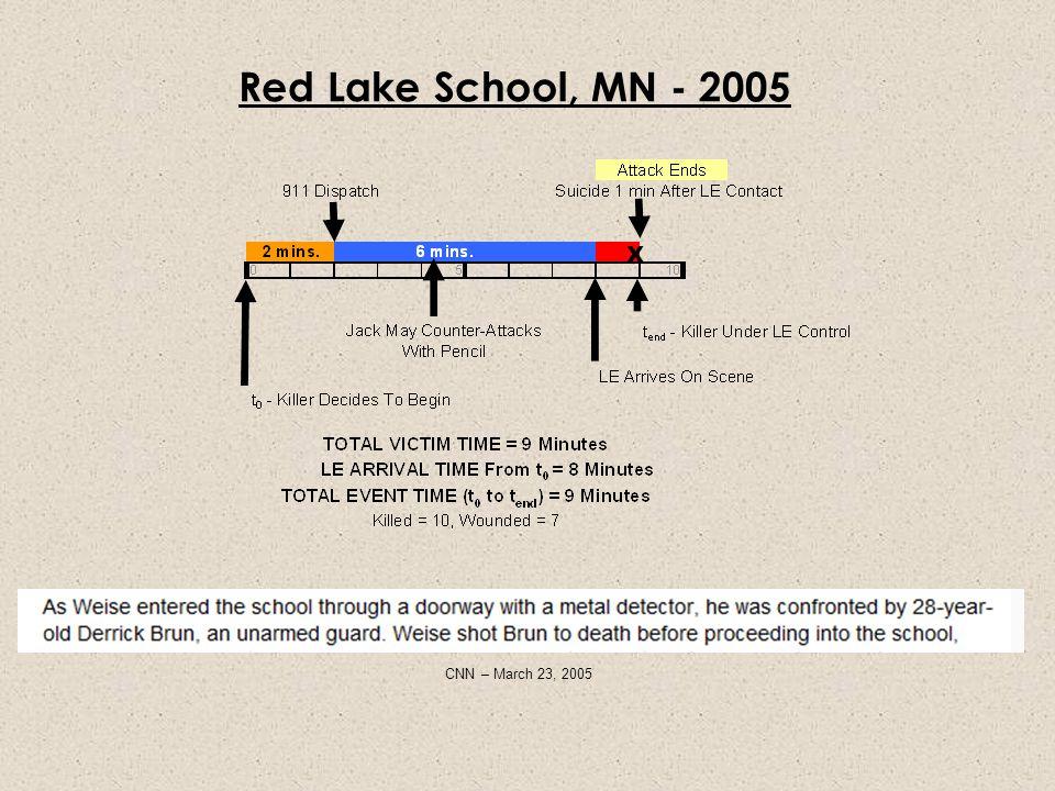 Red Lake School, MN - 2005 CNN – March 23, 2005