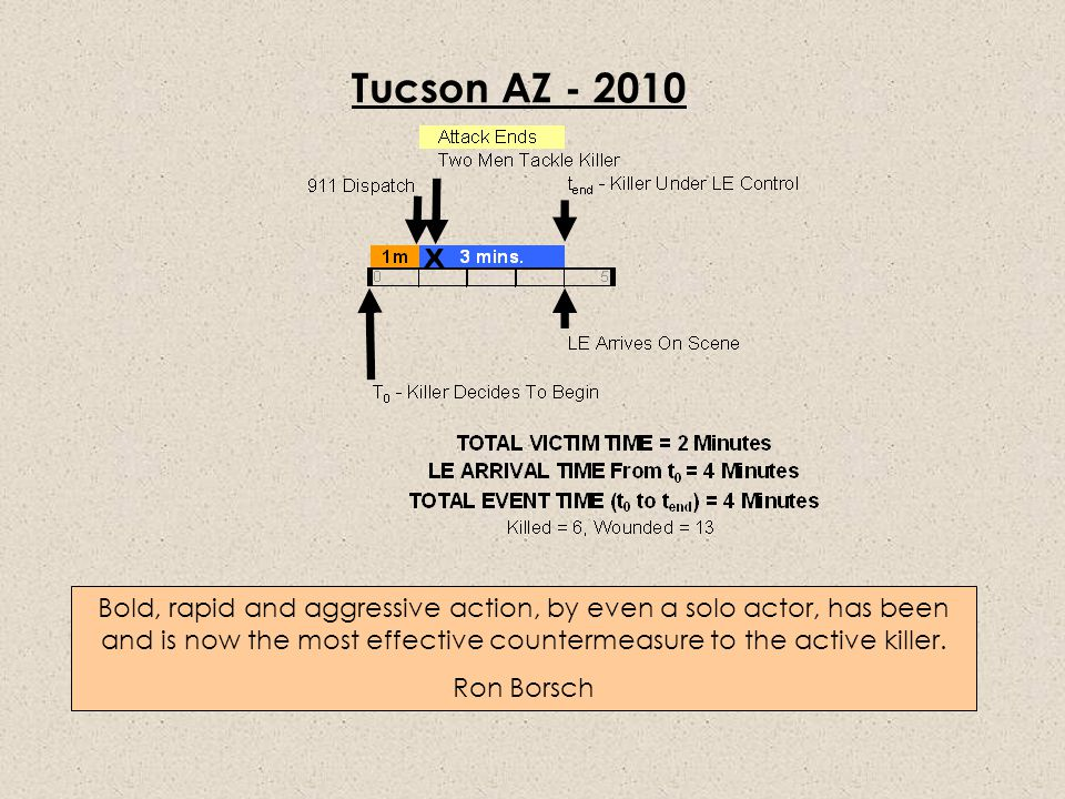Tucson AZ - 2010 Bold, rapid and aggressive action, by even a solo actor, has been and is now the most effective countermeasure to the active killer.