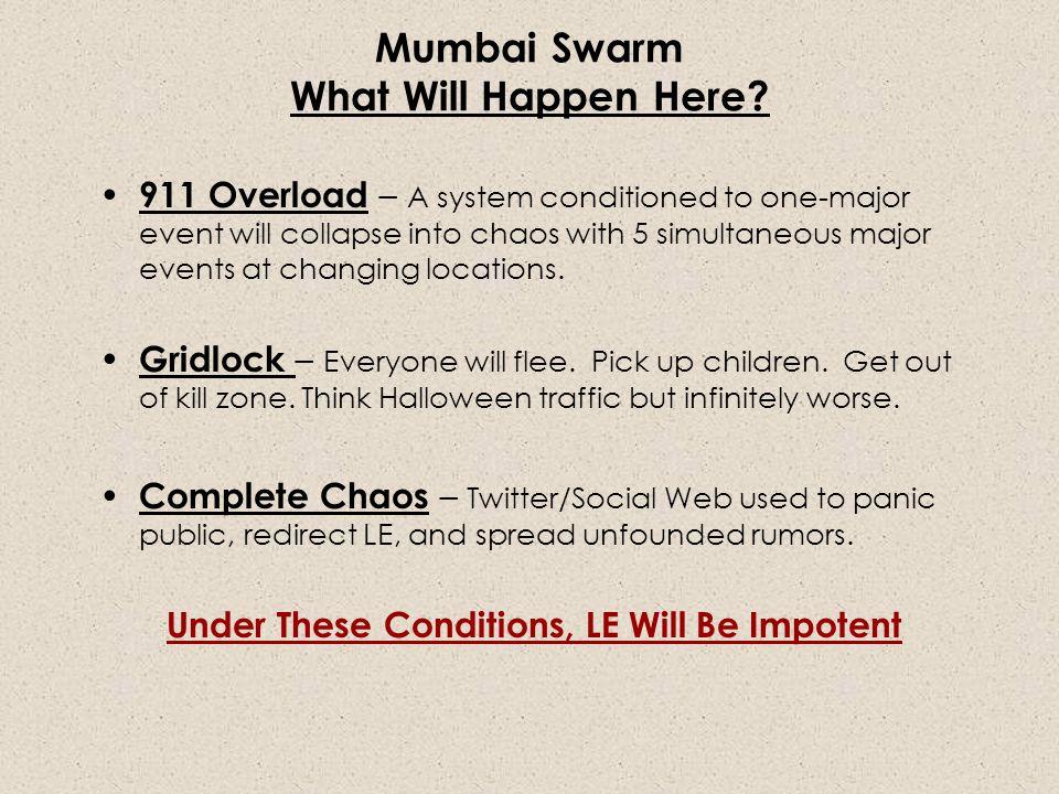 Mumbai Swarm What Will Happen Here.
