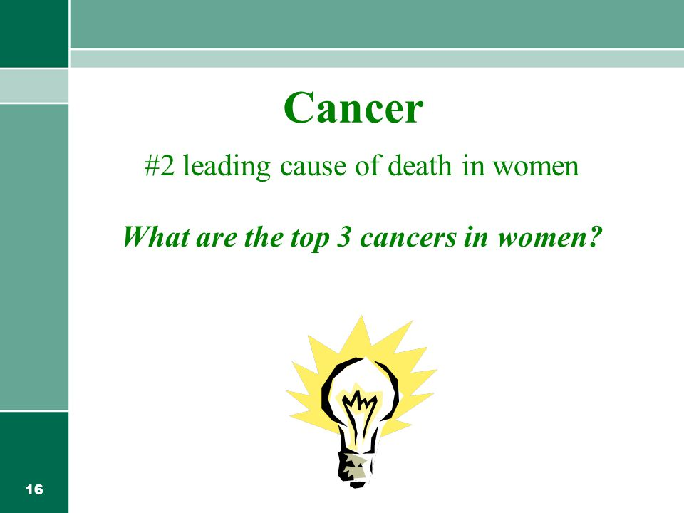 16 Cancer #2 leading cause of death in women What are the top 3 cancers in women