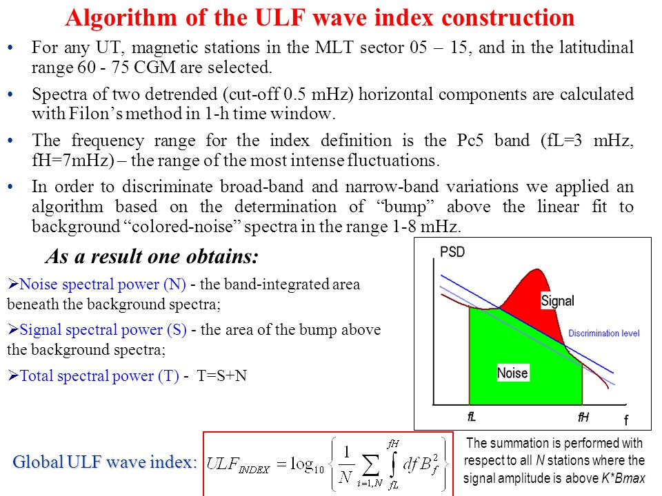Algorithm of the ULF wave index construction For any UT, magnetic stations in the MLT sector 05 – 15, and in the latitudinal range 60 - 75 CGM are selected.