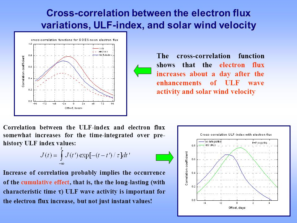 Cross-correlation between the electron flux variations, ULF-index, and solar wind velocity The cross-correlation function shows that the electron flux increases about a day after the enhancements of ULF wave activity and solar wind velocity Correlation between the ULF-index and electron flux somewhat increases for the time-integrated over pre- history ULF index values: Increase of correlation probably implies the occurrence of the cumulative effect, that is, the the long-lasting (with characteristic time  ) ULF wave activity is important for the electron flux increase, but not just instant values!