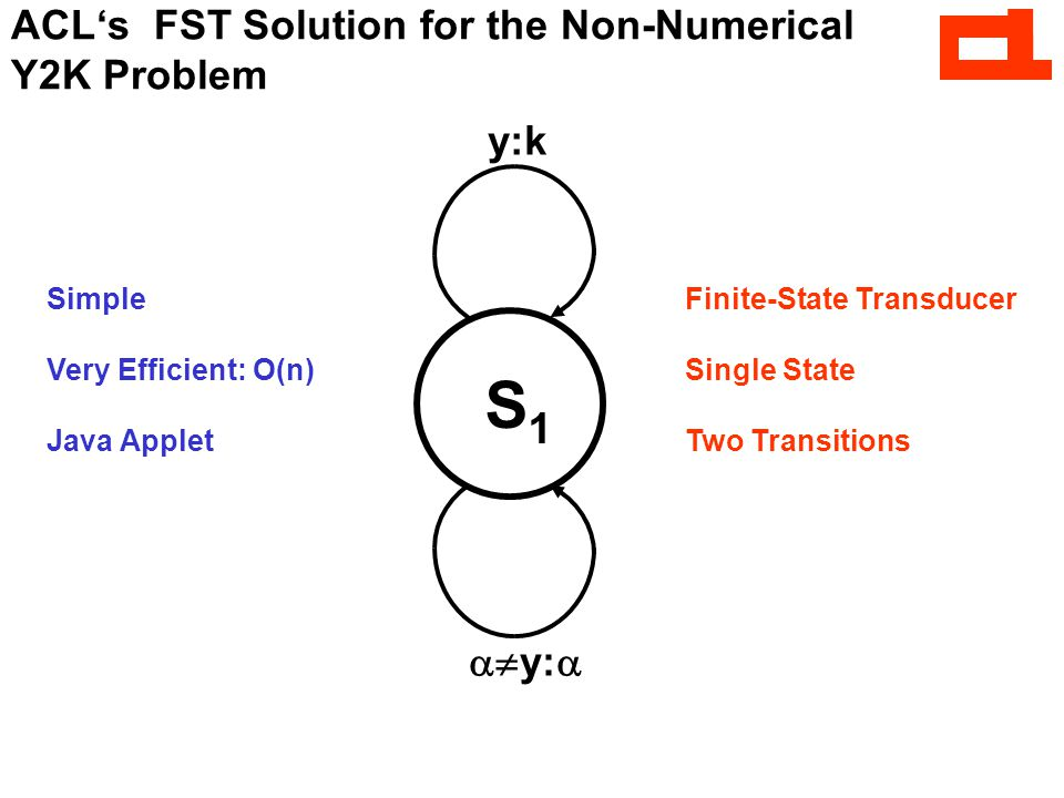 ACL's FST Solution for the Non-Numerical Y2K Problem y:k  y:  S 1 Simple Very Efficient: O(n) Java Applet Finite-State Transducer Single State Two Transitions