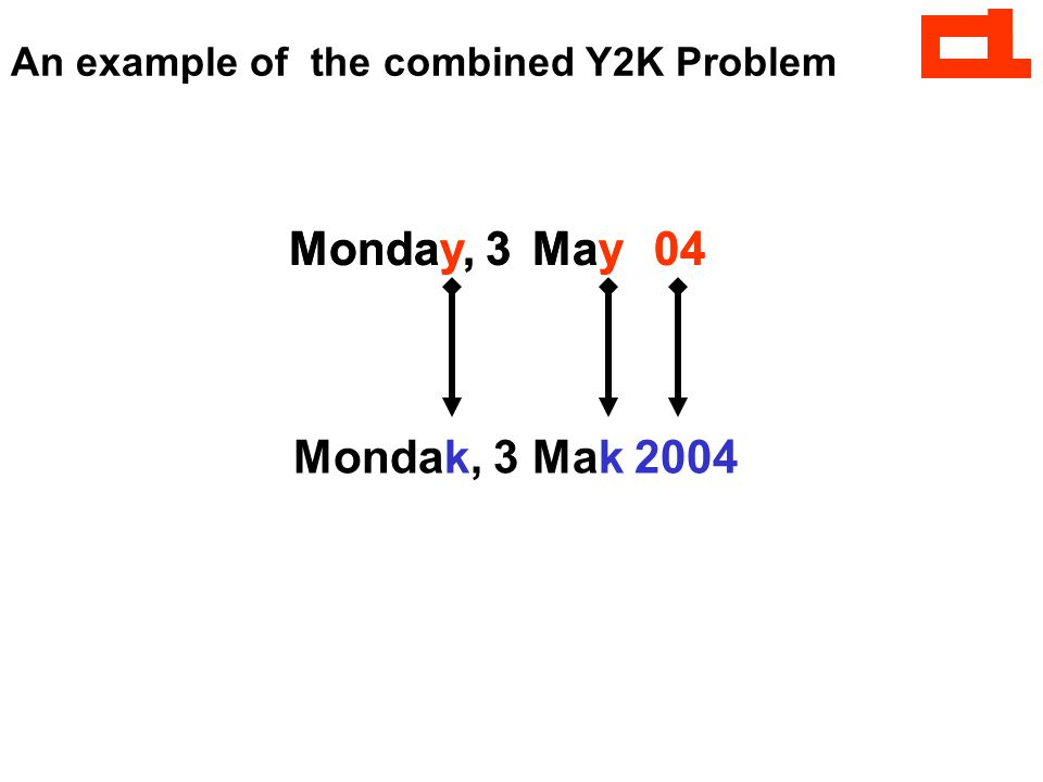 Monday, 3 May 04 Mondak, 3 Mak 2004 Monday, 3 May 04 An example of the combined Y2K Problem