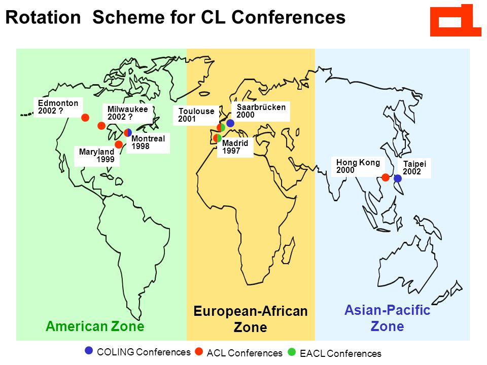 American Zone European-African Zone Asian-Pacific Zone Montreal 1998 Madrid 1997 Maryland 1999 Saarbrücken 2000 COLING Conferences ACL Conferences EACL Conferences Hong Kong 2000 Rotation Scheme for CL Conferences Toulouse 2001 Milwaukee 2002 .