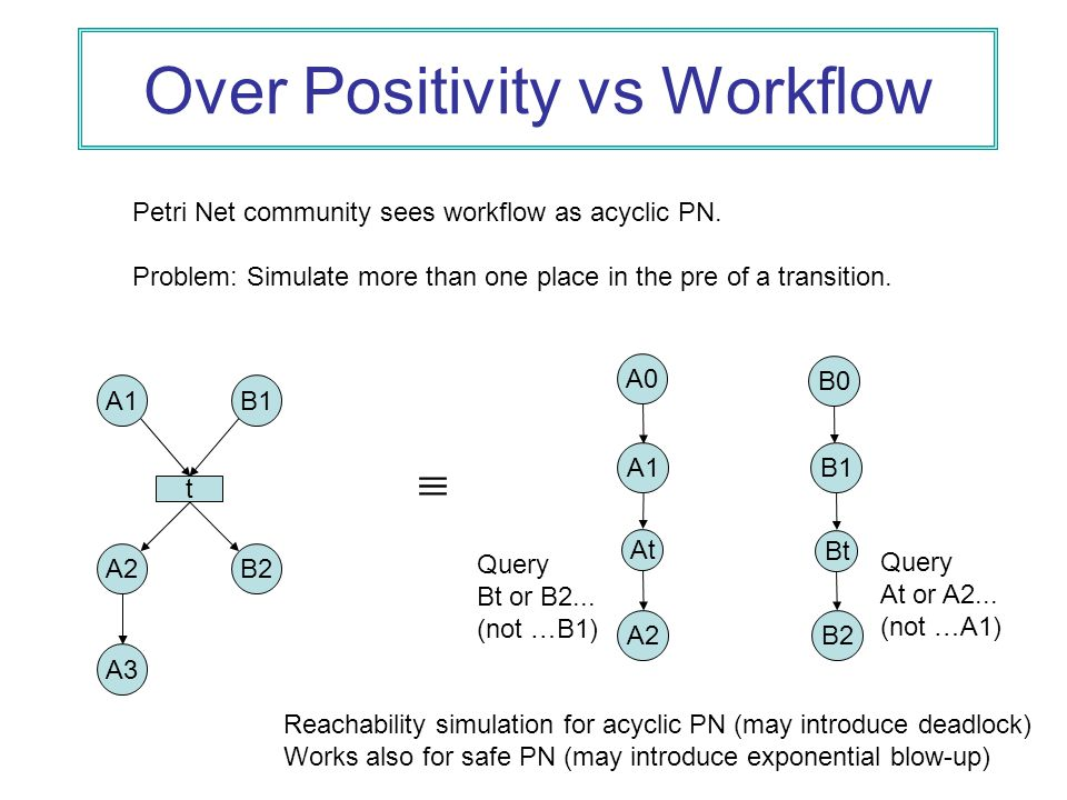 Over Positivity vs Workflow Petri Net community sees workflow as acyclic PN.