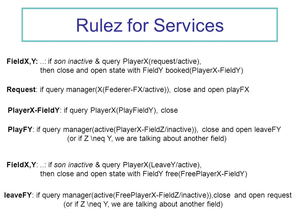 Rulez for Services Request: if query manager(X(Federer-FX/active)), close and open playFX FieldX,Y:..: if son inactive & query PlayerX(request/active), then close and open state with FieldY booked(PlayerX-FieldY) PlayerX-FieldY: if query PlayerX(PlayFieldY), close PlayFY: if query manager(active(PlayerX-FieldZ/inactive)), close and open leaveFY (or if Z \neq Y, we are talking about another field) FieldX,Y:..: if son inactive & query PlayerX(LeaveY/active), then close and open state with FieldY free(FreePlayerX-FieldY) leaveFY: if query manager(active(FreePlayerX-FieldZ/inactive)),close and open request (or if Z \neq Y, we are talking about another field)