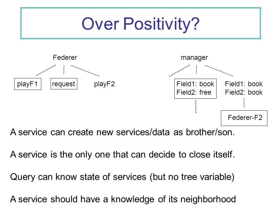 Over Positivity.