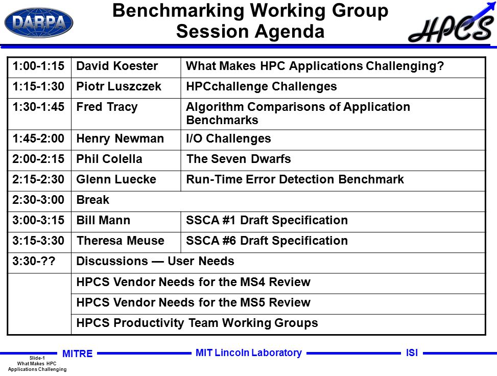 Slide-1 What Makes HPC Applications Challenging MITRE ISIMIT Lincoln Laboratory Benchmarking Working Group Session Agenda 1:00-1:15David KoesterWhat Makes HPC Applications Challenging.