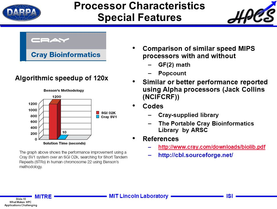 Slide-10 What Makes HPC Applications Challenging MITRE ISIMIT Lincoln Laboratory Processor Characteristics Special Features Comparison of similar speed MIPS processors with and without –GF(2) math –Popcount Similar or better performance reported using Alpha processors (Jack Collins (NCIFCRF)) Codes –Cray-supplied library –The Portable Cray Bioinformatics Library by ARSC References –http://www.cray.com/downloads/biolib.pdfhttp://www.cray.com/downloads/biolib.pdf –http://cbl.sourceforge.net/ Algorithmic speedup of 120x