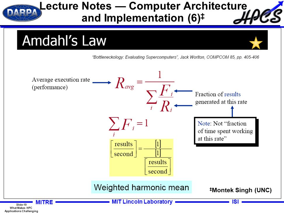 Slide-19 What Makes HPC Applications Challenging MITRE ISIMIT Lincoln Laboratory Lecture Notes — Computer Architecture and Implementation (6) ‡ ‡ Montek Singh (UNC)