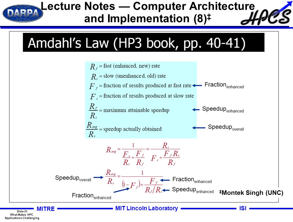 Slide-21 What Makes HPC Applications Challenging MITRE ISIMIT Lincoln Laboratory Lecture Notes — Computer Architecture and Implementation (8) ‡ ‡ Montek Singh (UNC)