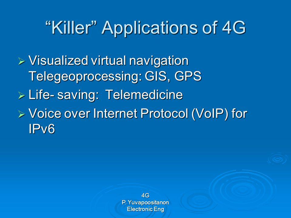 "P. Yuvapoositanon Electronic Eng ""Killer"" Applications of 4G  Visualized virtual navigation Telegeoprocessing: GIS, GPS  Life- saving: Telemedicine"