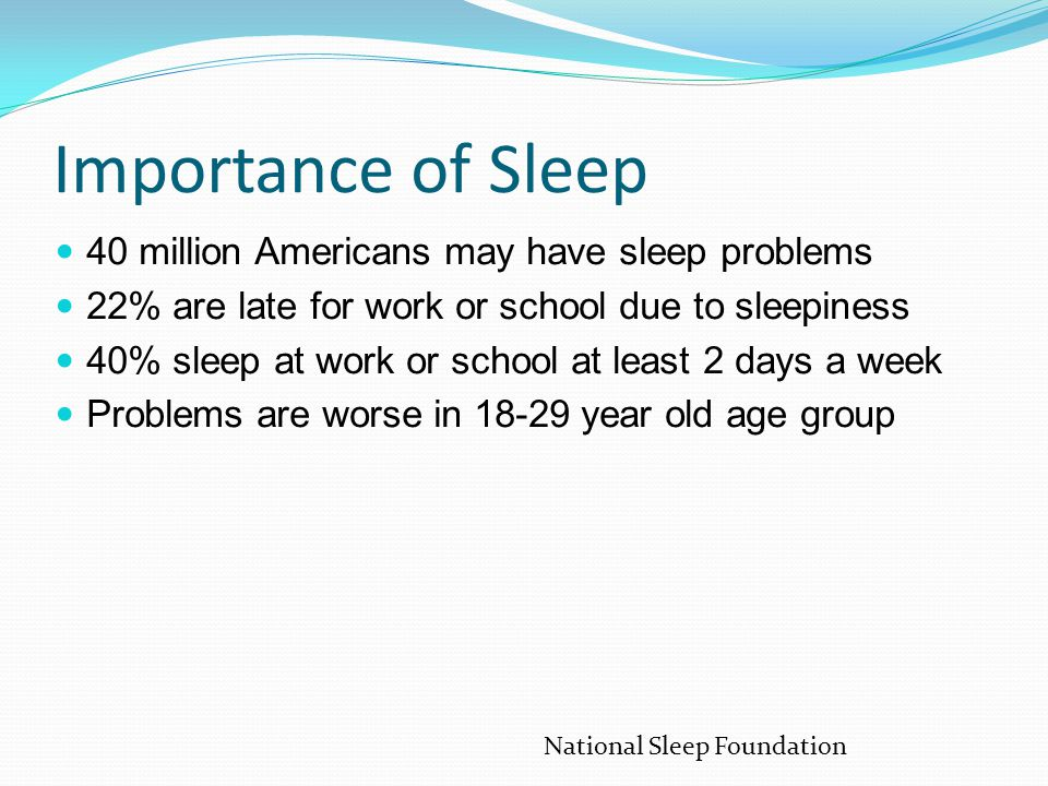 Importance of Sleep 40 million Americans may have sleep problems 22% are late for work or school due to sleepiness 40% sleep at work or school at least 2 days a week Problems are worse in 18-29 year old age group National Sleep Foundation