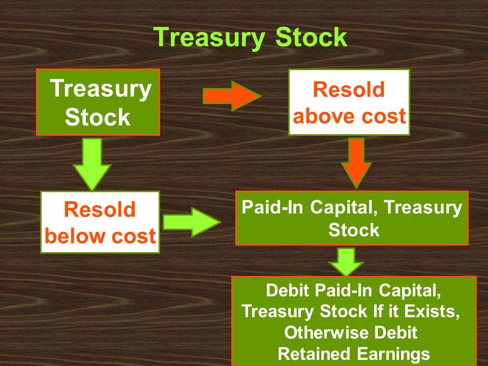 Treasury Stock Treasury Stock Resold below cost Paid-In Capital, Treasury Stock Resold above cost Debit Paid-In Capital, Treasury Stock If it Exists, Otherwise Debit Retained Earnings