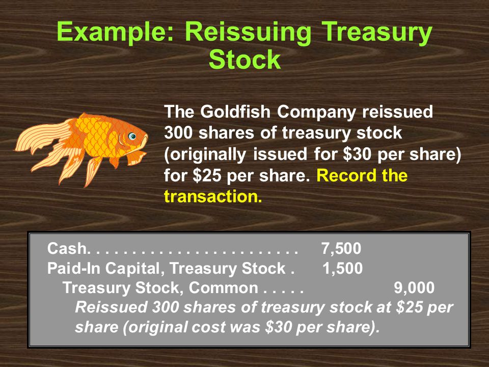 Example: Reissuing Treasury Stock Cash........................ 7,500 Paid-In Capital, Treasury Stock. 1,500 Treasury Stock, Common..... 9,000 Reissued