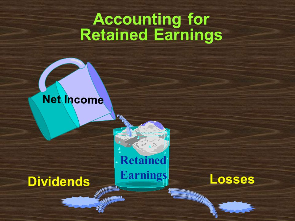 Retained Earnings Accounting for Retained Earnings Net Income Losses Dividends