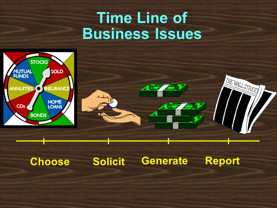 Time Line of Business Issues ChooseSolicit GenerateReport