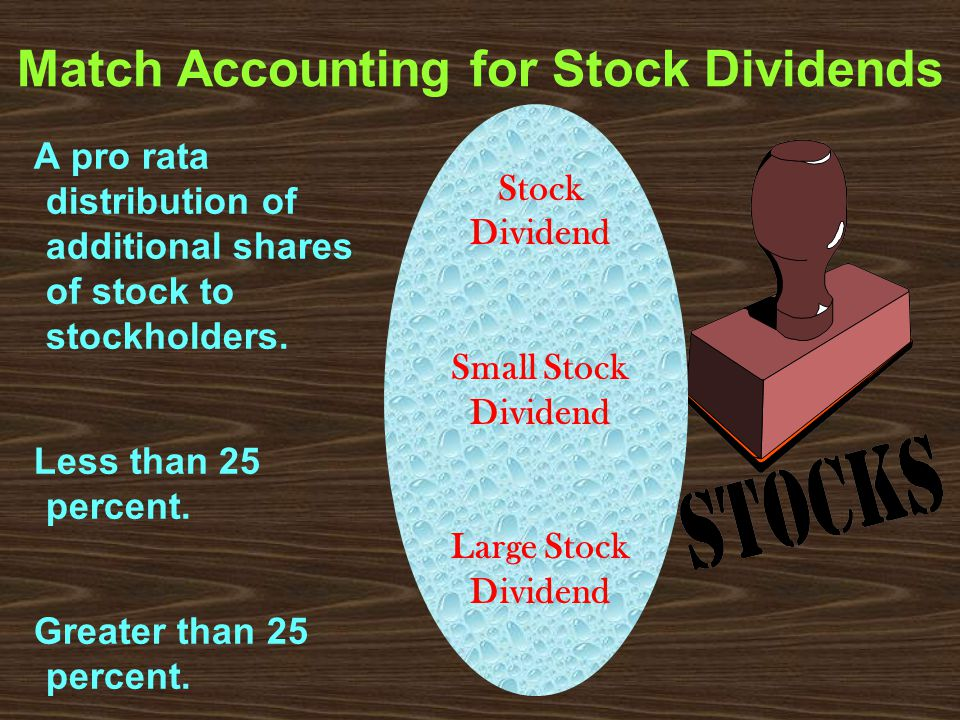 Match Accounting for Stock Dividends A pro rata distribution of additional shares of stock to stockholders.