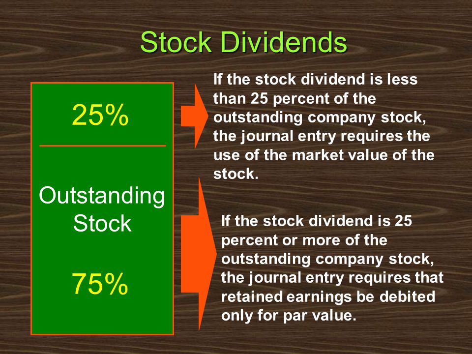Stock Dividends If the stock dividend is 25 percent or more of the outstanding company stock, the journal entry requires that retained earnings be debited only for par value.