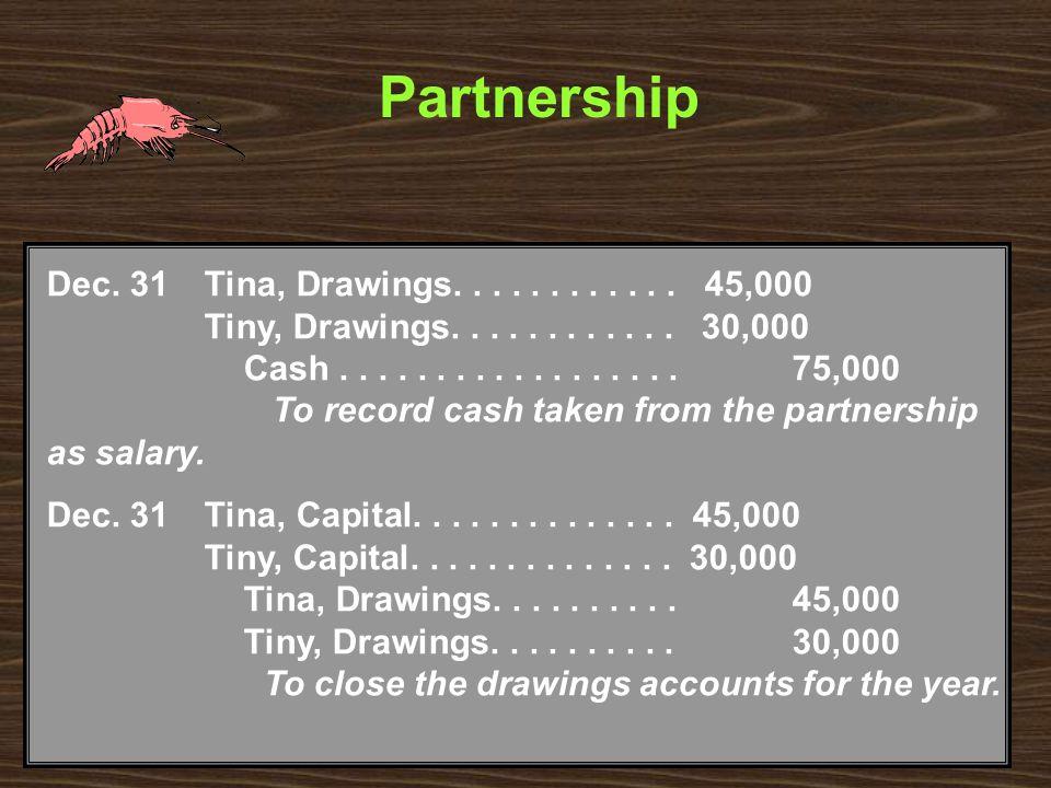 Partnership Dec. 31Tina, Drawings............ 45,000 Tiny, Drawings............